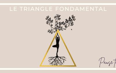 Le triangle fondamental